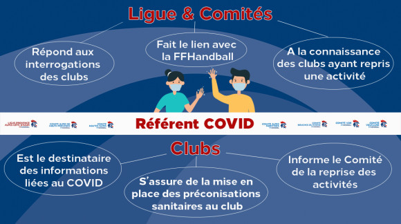visuel-Referent-covid@PACAHB